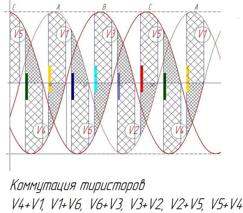 может у кого есть схема регулятора мощности для пылесоса? тиристорный (фазоимпульсный) регулятор мощности плохо...