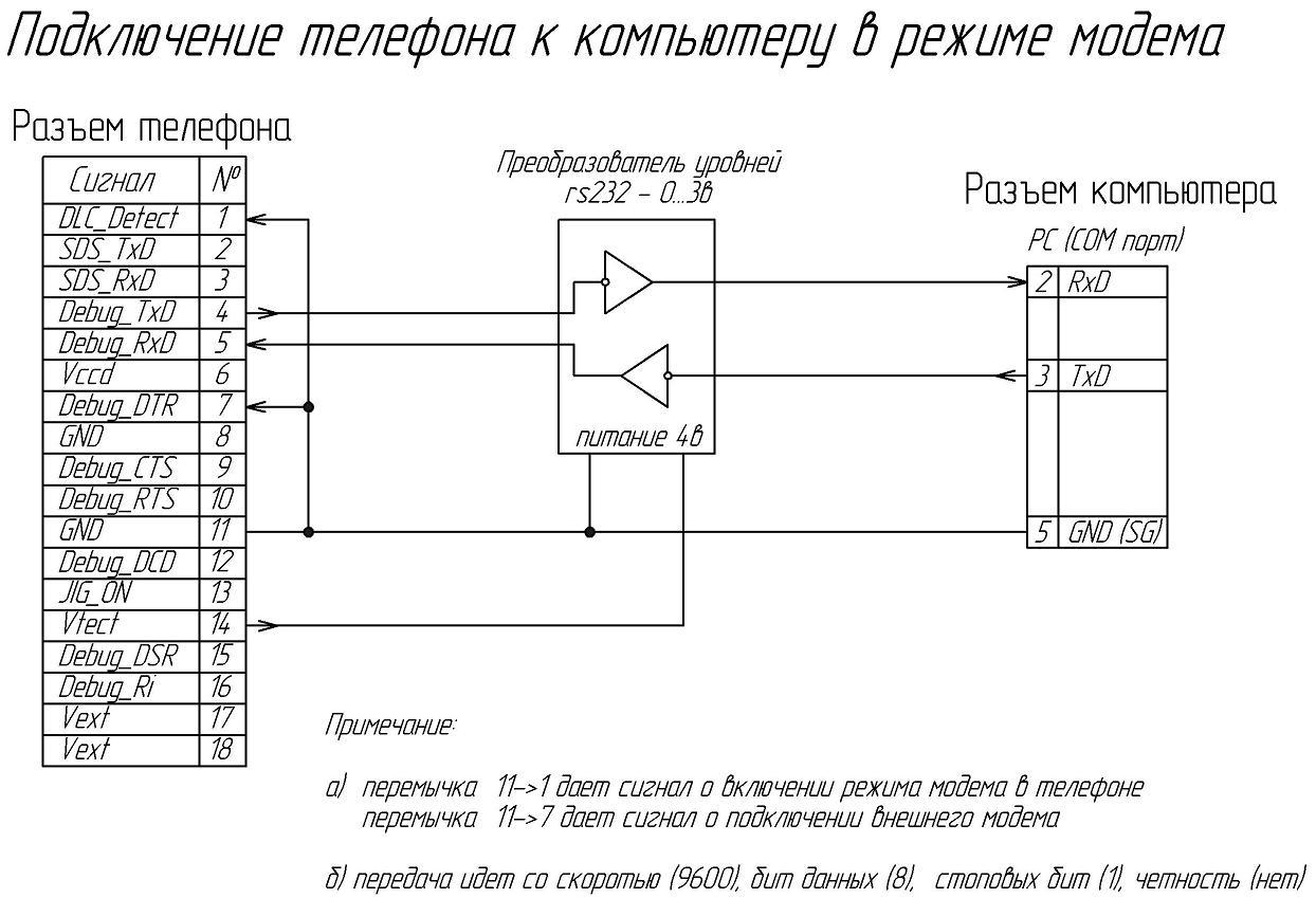 схема радио модема для com порта
